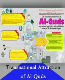 Transnational Attraction of Al-Quds